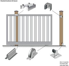 sliding gate - Google Search