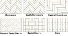 Parquet floor sanding of all types and patterns: basket, square, herringbone
