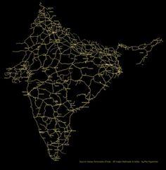 Major Railroads of India