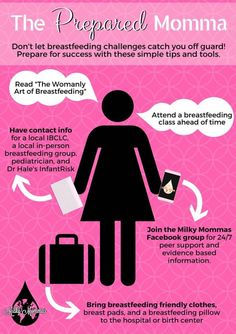Best ways to prepare for baby. Breastfeeding Classes, Preparing For Baby, New Moms, New Baby Products, Infographic, Let It Be, Reading, Tips, Pregnancy