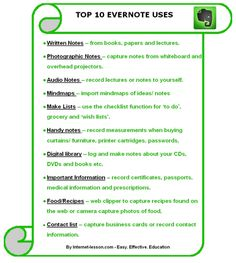 Top 10 Evernote Uses - a great tool to keep me organized whether I am at home, at work or on the run!