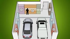 The garage is one of those areas that can easily become a cluttered, disorganized mess. To make your garage more usable and maximize storage space, take a look at this organizing system.