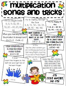 Ginger Snaps: Multiplication Tricks Sheet!!