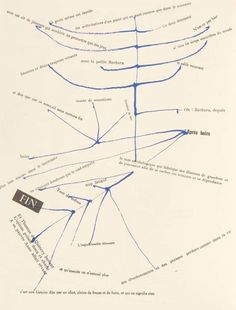 """Example of Detournement technique. Page from """"Memoires."""" Guy Debord and Asger… Map Diagram, Diagram Design, Guy Debord, Movement Architecture, Cobra Art, Writing Art, Situationist International, Cool Posters, Texts"""