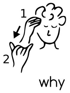 Sign language can be effectively used to communicate between two people who cannot understand each other's language. It is the main mode of communication between people who are deaf or hard of hearing and speech impaired. Sign Language Basics, Sign Language Chart, Sign Language Phrases, Sign Language Alphabet, Learn Sign Language, Language Lessons, Asl Words, British Sign Language, Asl Signs