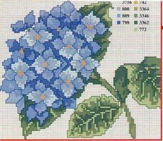 Blue hydrangea with leaves cross stitch pattern - free cross stitch patterns crochet knitting amigurumi Cross Stitch Charts, Cross Stitch Designs, Cross Stitch Patterns, Cross Stitching, Cross Stitch Embroidery, Embroidery Patterns, Cross Stitch Flowers, Needlework, Mundo Craft