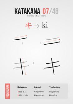 Japanese Language Lessons, Chinese Language, Hiragana, Learn Japanese Words, Japanese Characters, Katana, Aide, Lettering, Writing