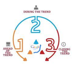 Klick Twice Technologies, Inc.: The Integrated Online Marketing Plan