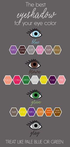 Makeup & Hair Ideas: Best Eyeshadow Colors for Your Eye Colors on www.girllovesg, - Makeup & Hair Ideas: Best Eyeshadow Colors for Your Eye Colors on www.girllovesg, Makeup & Hair Ideas: Best Eyeshadow Colors for Your Eye Colors on www. Skin Makeup, Makeup Brushes, Eyeshadow Makeup, Drugstore Makeup, Eyeshadow Palette, Makeup Blue Eyes, Purple Eyeliner, Apply Eyeliner, Beauty Brushes