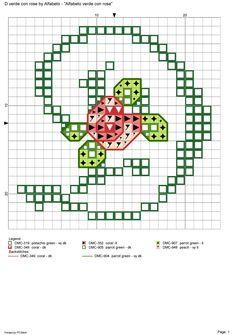 Alfabeto verde con rose: D