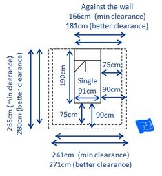 Dimensions of a single bed (91 x 190cm - w x l)and clearances required - both minimum (75cm) and recommended (90cm)clearances.