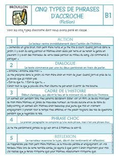 L'univers de ma classe: Quelques fiches pour aider le processus d'écriture ! Writing Promps, Writing Workshop, Writing Advice, French Teacher, Teaching French, Creative Writing Tips, French Expressions, Writing Challenge, French Lessons