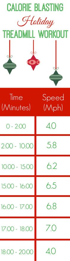 Calorie Blasting Holiday Treadmill Workout