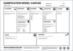 Canvas para proyectos de gamificación (inglés)