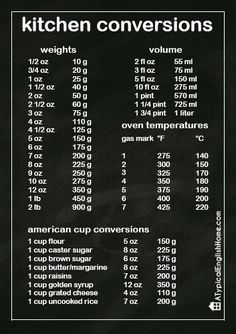 A Typical English Home: Kitchen Conversion Chart Printable. We all need this handy in the kitchen. Don't forget that Australia has 4 tsp or in a Tablespoon Baking Conversion Chart, Measurement Conversion Chart, Kitchen Cheat Sheets, Kitchen Measurements, Cut Recipe, Food Charts, Baking Tips, Baking Videos, Baking Hacks