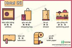 Chinese vocabulary of hotel- part 5
