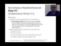 How to Choose a Theoretical Framework for My Dissertation - YouTube