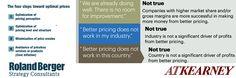 "Generare nevoie de cumparare » New Value » -58% vs +65%?  ""Every sale has five basic obstacles: no need, no #money, no hurry, no desire, no trust."" Zig Ziglar #Pricing #Strategy. #BlueOceanStrategy"
