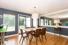 Renters Guide to Style: Modern - Renters Guide