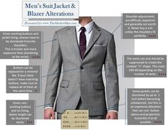 What Parts of a Man's Suit Jacket or Blazer Can Be Altered, and How Much Does It Cost? Here on The Modest Man, we talk a lot about fit and how to dress for your body type (specifically, the shorter...