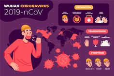 Complete 101 Guide on Novel Corona Virus Everything you need to know: preventive measures, symptoms and must have things during this crisis. Wuhan, Flu Outbreak, Beer Memes, Managing Your Money, Free Design, Positivity, Templates, Personal Finance, Infographics