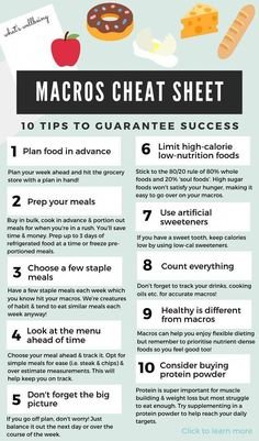 Want a flexible dieting approach for healthy weight loss? Check out our counting macros for beginners guide! We explain what macros are, how to count macro Weight Loss Challenge, Weight Loss Diet Plan, Losing Weight Tips, Healthy Weight Loss, Weight Loss Tips, How To Lose Weight Fast, Weight Gain, Reduce Weight, Lose Fat
