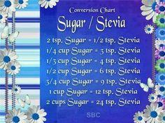 Sugar to stevia
