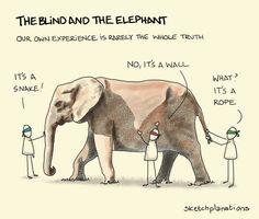 John Gottman, States Of Matter, Name Calling, Eye Roll, Life Lessons, Blinds, Illustration, How To Memorize Things, Elephant