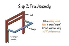 DIY Toddler Bed Rail | Step 3
