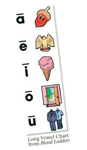 Long Vowel Chart from Blend Ladders
