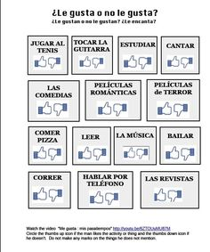 Guided Listening Practice; Teaching Spanish w/ Comprehensible Input