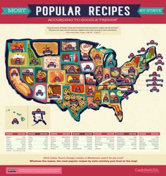 Infographic: Most Popular Recipes by State #Infographics