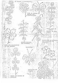 Tembleques de la Pollera Panameña: Copias de Diseños de tembleques