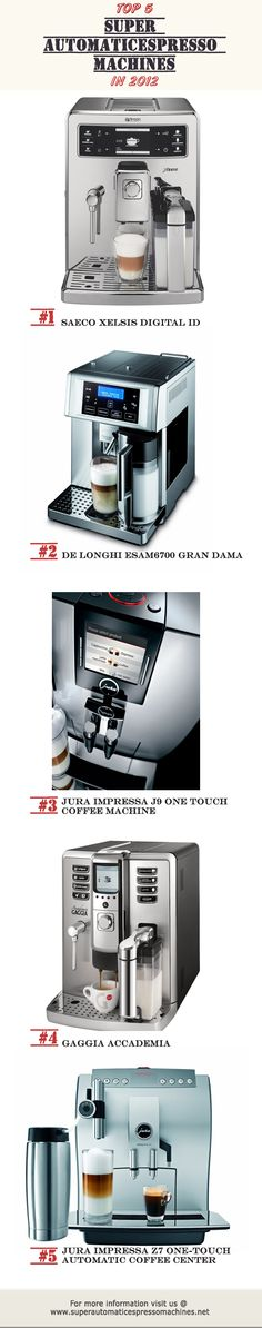 Top 5 Super Automatic Espresso Machines in 2012 - www.superautomaticespressomachines.net
