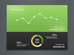 dashboard stats ui practice update 20 Incredible Analytics Designs