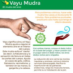 Vayu Mudra