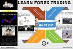 Visit this site http://www.theforexguy.com/learn-forex-trading/ for more information on Learn Forex Trading. Forex signals services is a system where Forex signals is sent through the signal provider's trading account, trading platform/server, automated synchronizing systems, web, or emails to a client's trading account or terminal. It is a fast growing method of commercializing trading strategies.