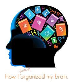 How I (finally) organized my brain.