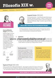 Filozofia XIX w. – epoki kultury - PlanszeDydaktyczne.pl Polish Language, School Study Tips, School Notes, Music Education, Philosophy, Infographic, Knowledge, Mindfulness, Science