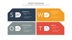 Modern Cross Swot Powerpoint Template  Swot Analysis Flat Design