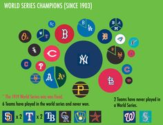 Social Studies News celebrates #MLB opening day! Take Me Out to the Ballgame! #edchat #history