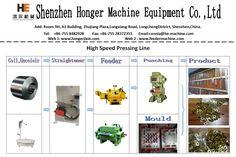 High Speed Roller Feeder Machine - High Speed Roll Feeder Machine - Shenzhen…