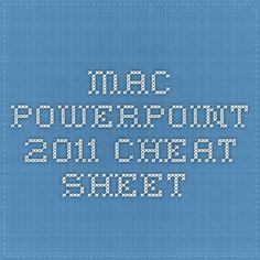 Mac PowerPoint 2011 -  Cheat Sheet