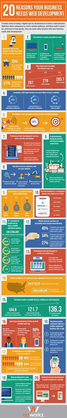 20 Reasons Your Business Needs Web Development business infographic infographics business infographics web developement Small Business Marketing, Business Tips, Business Infographics, Marketing Ideas, Competitive Intelligence, Information Literacy, Business Website, Digital Marketing, Email Marketing
