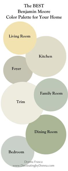 If there is one color palette to have in your home, it's probably this one. Here's why. #furniturecolors