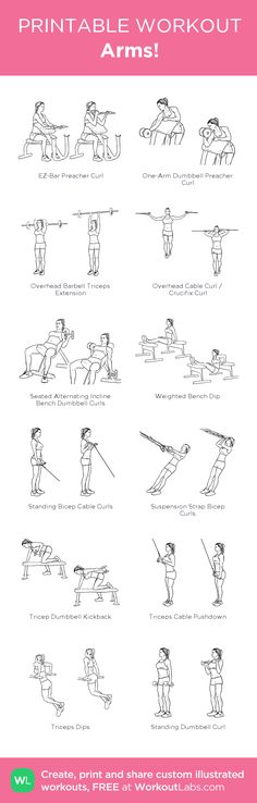 Arms!: my visual workout created at WorkoutLabs.com • Click through to customize and download as a FREE PDF! #customworkout