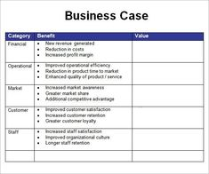 Businesscasedevelopmentframework business case template pinterest wajeb