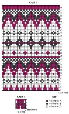 Fair Isle Stocking | Yarn | Free Knitting Patterns | Crochet Patterns | Yarnspirations:
