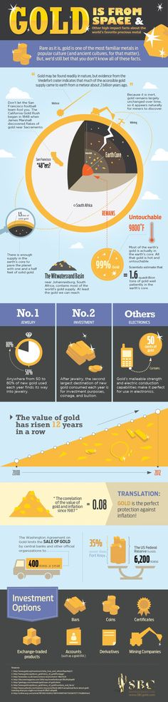 Gold Is From Space & Other High Impact Facts About The Worlds Favorite Metal image sbc gold facts infographic