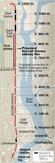 Second Ave Subway map showing previously completed sections.